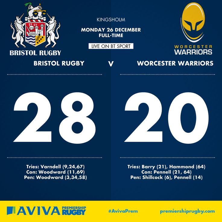 Dean Hammond runs in a 65-metre effort for Worcester, but Tom Varndell completes his hat-trick to give 14-man Bristol their first Aviva Premiership Rugby win.