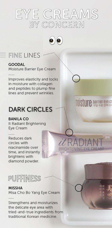 Le migliori 25 idee per le creme per occhi su Pinterest Eye Cream, Best-5811