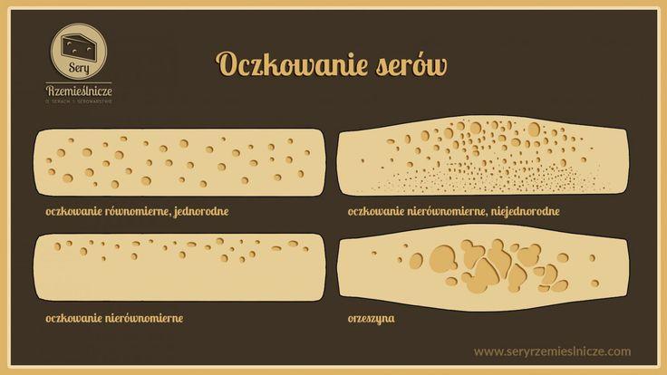 wady serów - wzdęcia, pękanie, oczkowanie i otwory