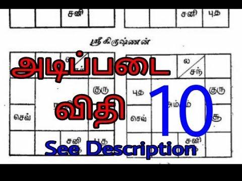 ICS Jamakol & KP System Tamil Astrology Tags