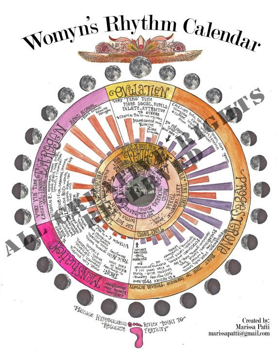 Womyn's Lunar Rhythm Calendar - JPEG DOWNLOAD