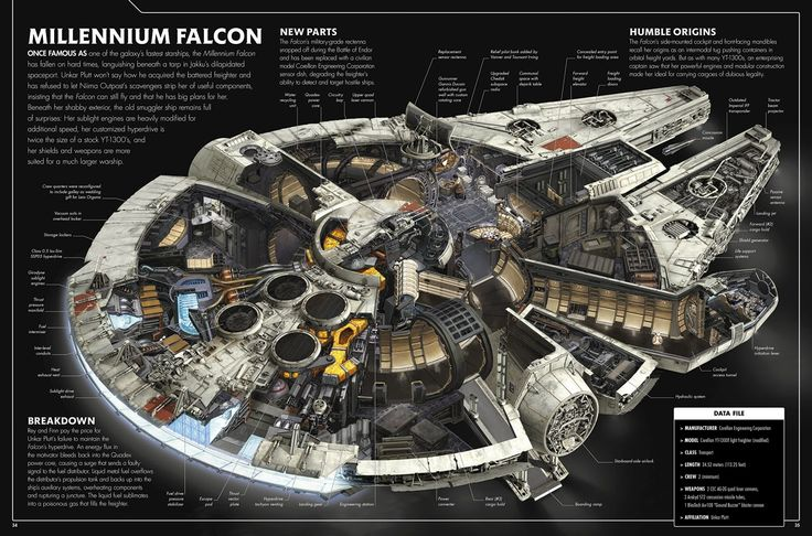 The Millenium Falcon in The Force Awakens. highly modified Corellian Fre - Star Wars Ships - Ideas of Star Wars Ships - The Millenium Falcon in The Force Awakens. Star Wars Logos, Star Wars Poster, Star Wars Humor, Star Wars Clone Wars, Star Wars Art, Lego Star Wars, Star Trek, Millennium Falcon, Reylo