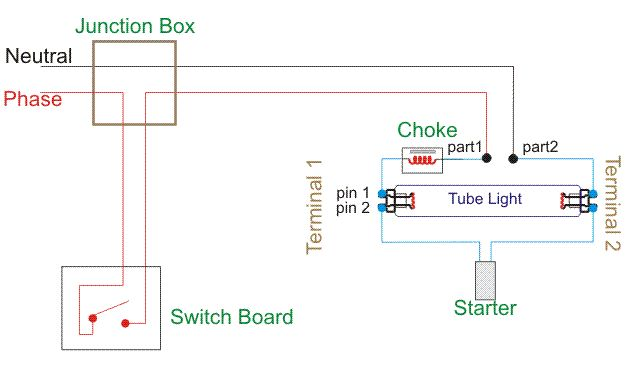 Wiring Diagram For A Single Tube Light Circuit