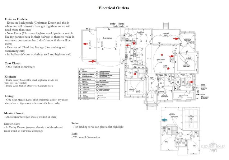 Electrical Outlets Floor Plan,Outlets.Home Plans Ideas Picture