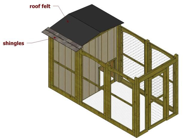 1000 ideas about outdoor dog runs on pinterest outdoor for Dog kennel shed combo plans
