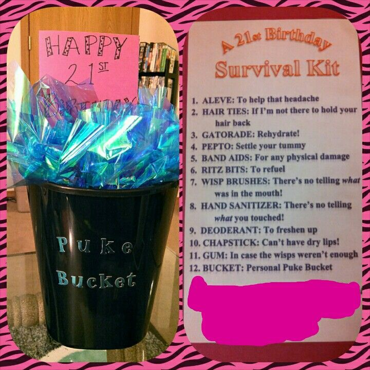 21st Birthday Survival Kit Gift
