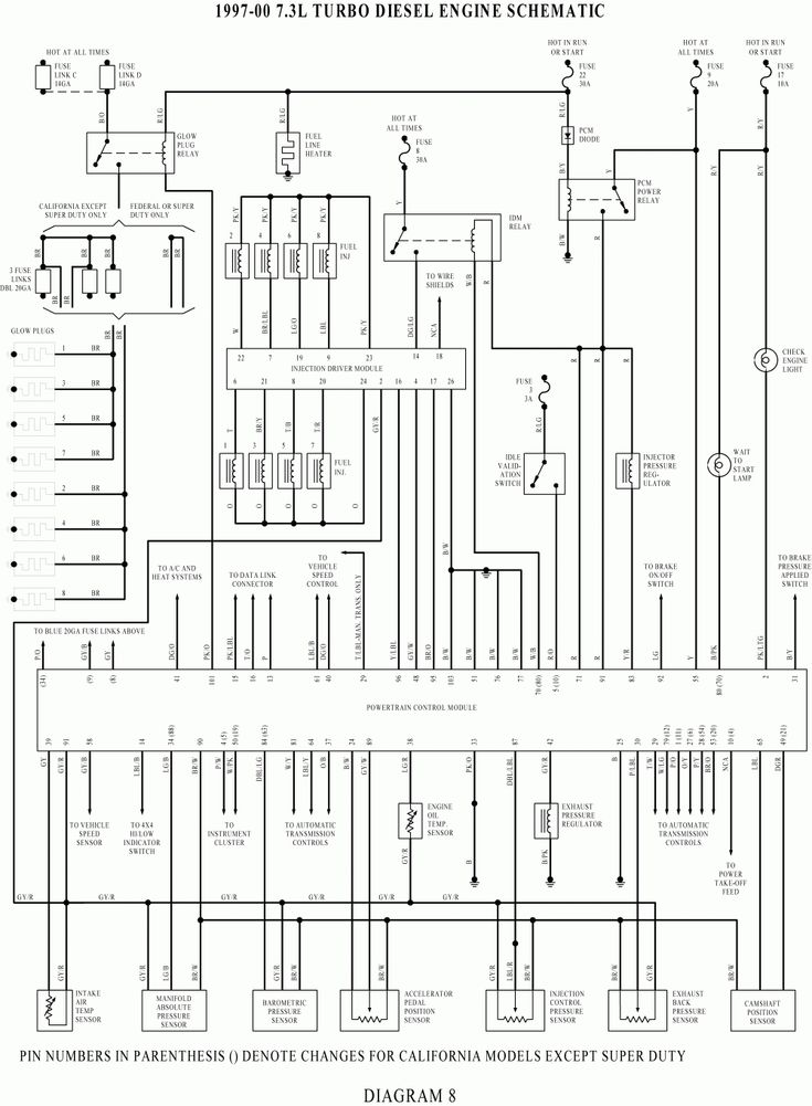 Ford F250 Wiring Diagram Fixya throughout Ford F250