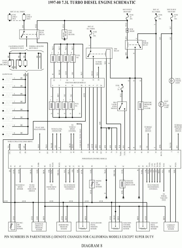99 Ford F 150 4×4 Wiring Diagram