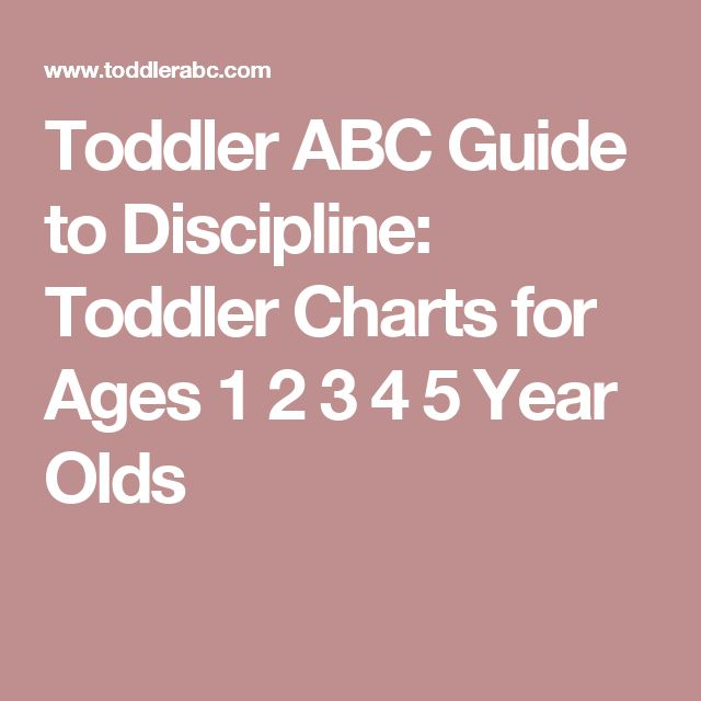 Toddler ABC Guide to Discipline: Toddler Charts for Ages 1 2 3 4 5 Year Olds