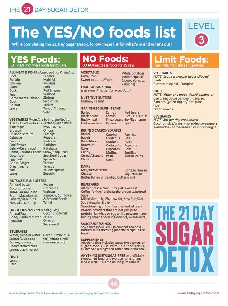 21day sugar detox guideline. Use this to detox from sugar, then add back healthy carbs (sweet potatoes/fruits) & keep out all the nasty high sugar processed foods