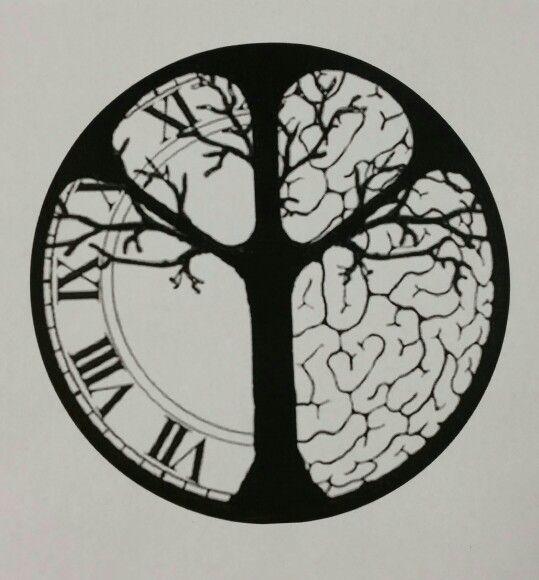 Symbol Celtic Change