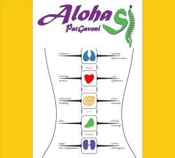 Nuovo metodo per sciogliere Tensioni e dolori articolari, mal di schiena, mal di collo, Stress.  All'Albero di Neem.   www.alberodineem.it