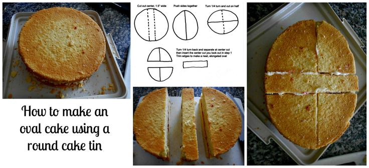 how+to+make+an+oval+cake.jpg (1600×731)