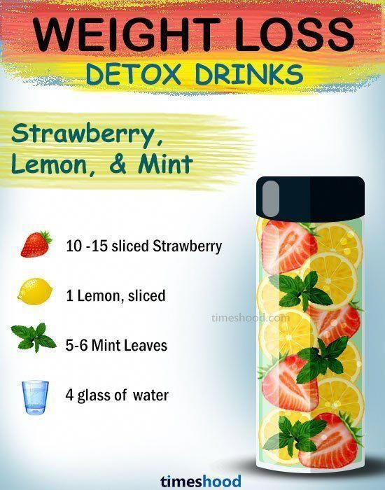 Fast weight loss tips. Strawberry, lemon and mint detox water for weight loss. …   – healthy