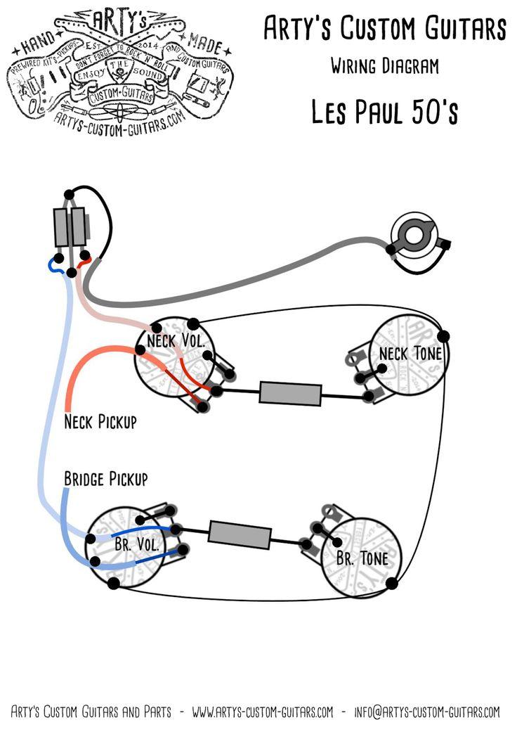 Arty's Custom Guitars Wiring Diagram Plan Les Paul