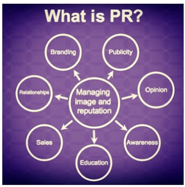 What is PR pr is branding pr is publicity pr is opinion. Pr is relationships pr is managing image reps