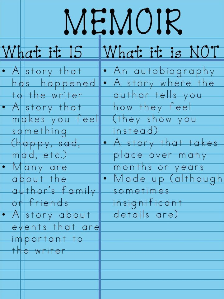 genre essay memoir This guide will show you how to find autobiographical and biographical information for writing autobiographical/biographical essays and memoirs.