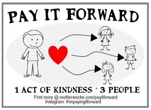 pay it forward printable