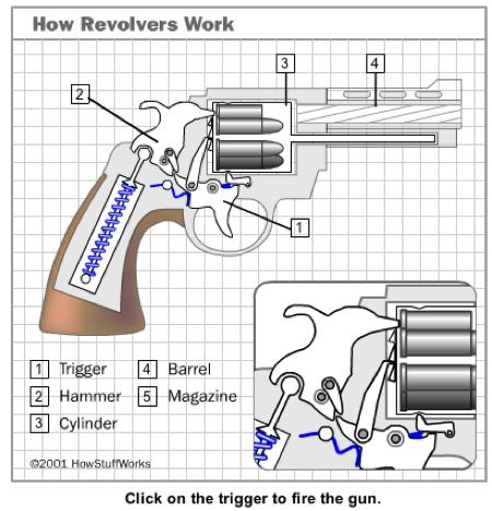 Best Firearms Images On   Revolvers Firearms And Guns