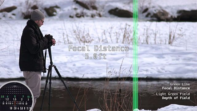Video w/visuals on how different focal lengths/apertures affect DOF