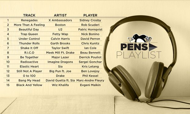 Wondering what your favorite Pens players are listening to? We've got you covered.