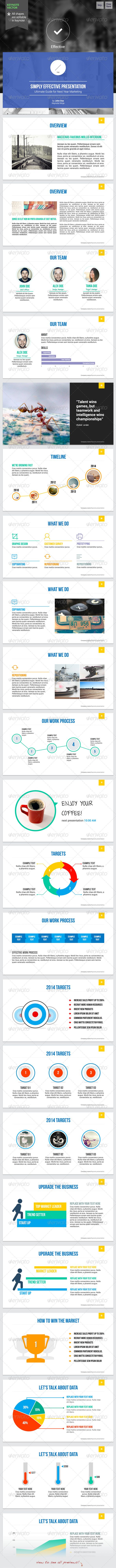 124 best keynote themes templates images on pinterest effective keynote template professional presentationpresentation layoutpresentation templateskeynote templatefont freefont familycompany toneelgroepblik Gallery