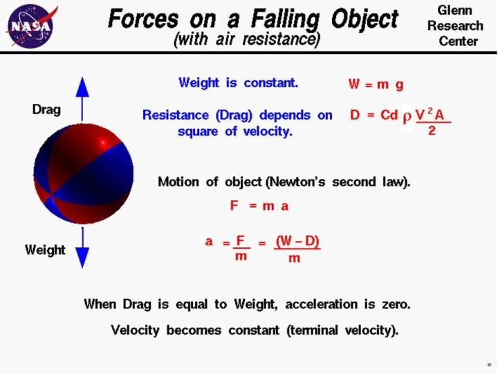 acceleration and ball Acceleration due to gravity the ball with initial velocity v1 b) projectile motion treating the vertical motion independently of.