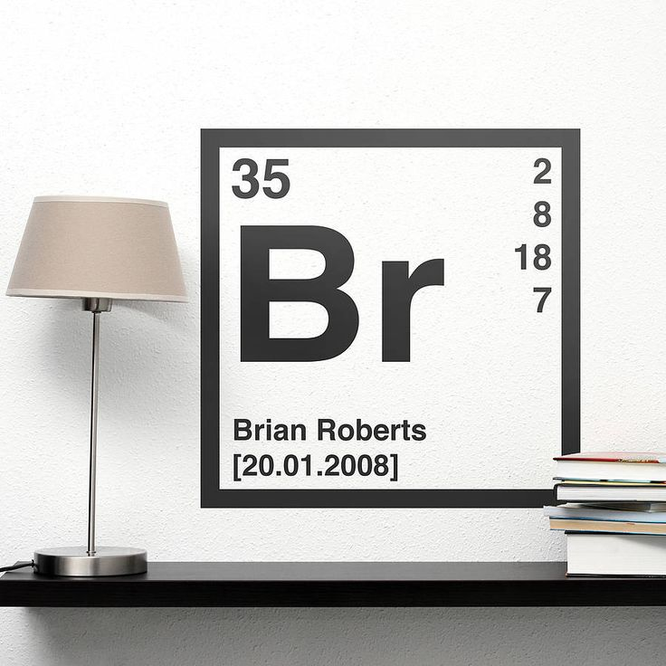 personalised periodic table wall sticker by oakdene designs | notonthehighstreet.com