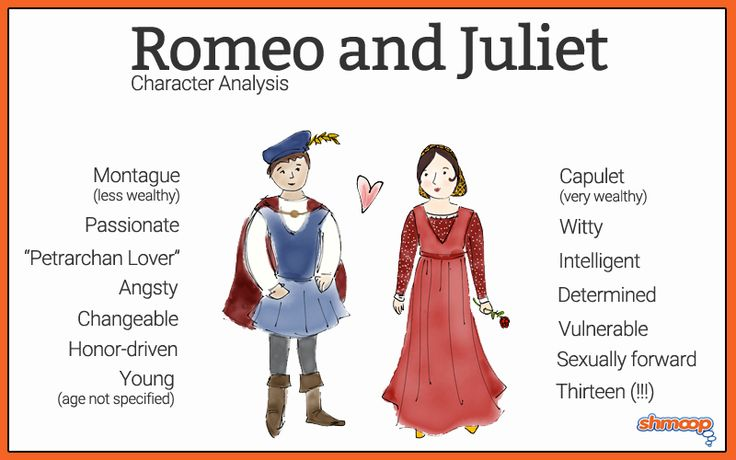 "the theme of revenge in romeo and juliet by william shakespeare ""hatred and violence breed only tragedy"", is a major theme in this play  william  shakespeare's romeo and juliet the most interesting characters in the play are  not  english 9 3/10/13 sweet revenge vengeance is a major theme that is."