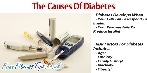 A full overview of the main causes of diabetes.