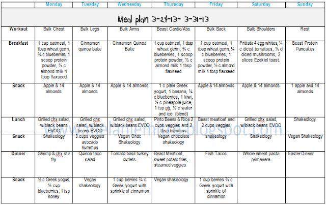 body beast eating plan pdf