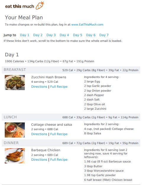Best 25+ 2000 calorie meal plan ideas on Pinterest