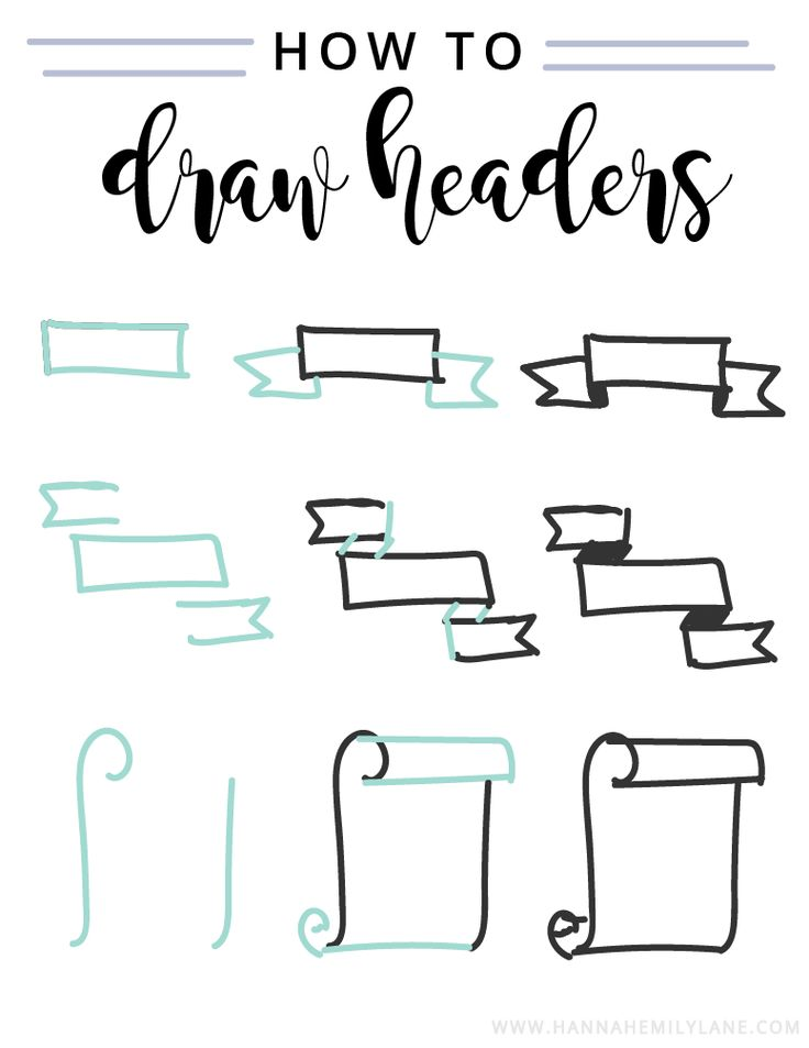 Bullet Journal Header Inspiration and Tutorials | www.hannahemilylane.com