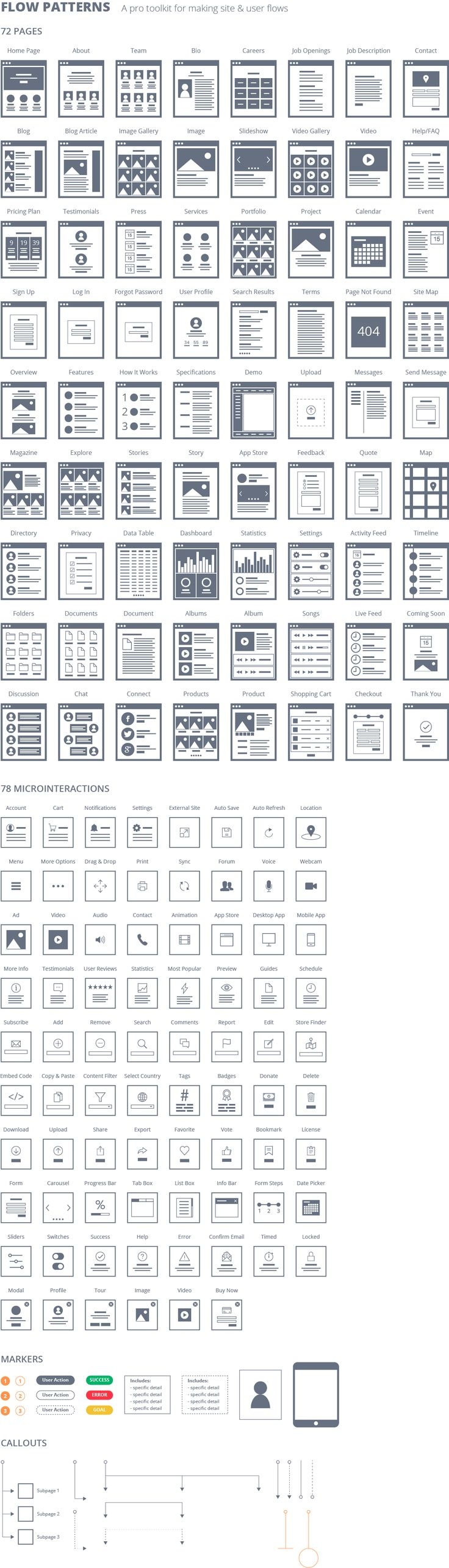 Flow patterns pack for Illustrator and Omnigraffle from UX Movement.