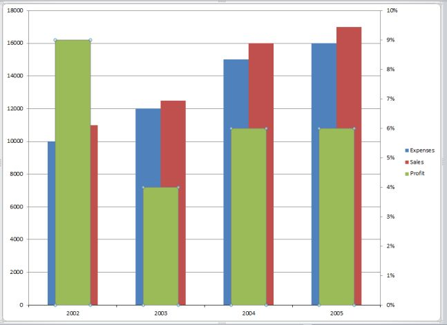 10 best 0310 - Microsoft Excel - waterfall chart - waterfall chart