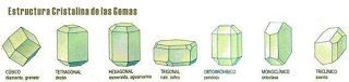 CRISTINATUR: Piedras y minerales. Aventurina verde