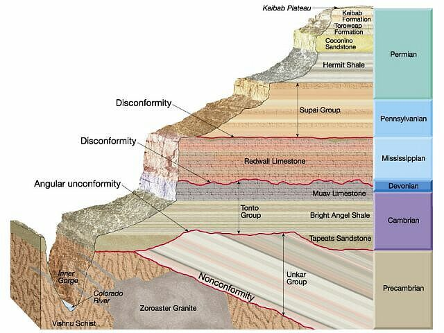 principles of geological mapping and map reading pdf