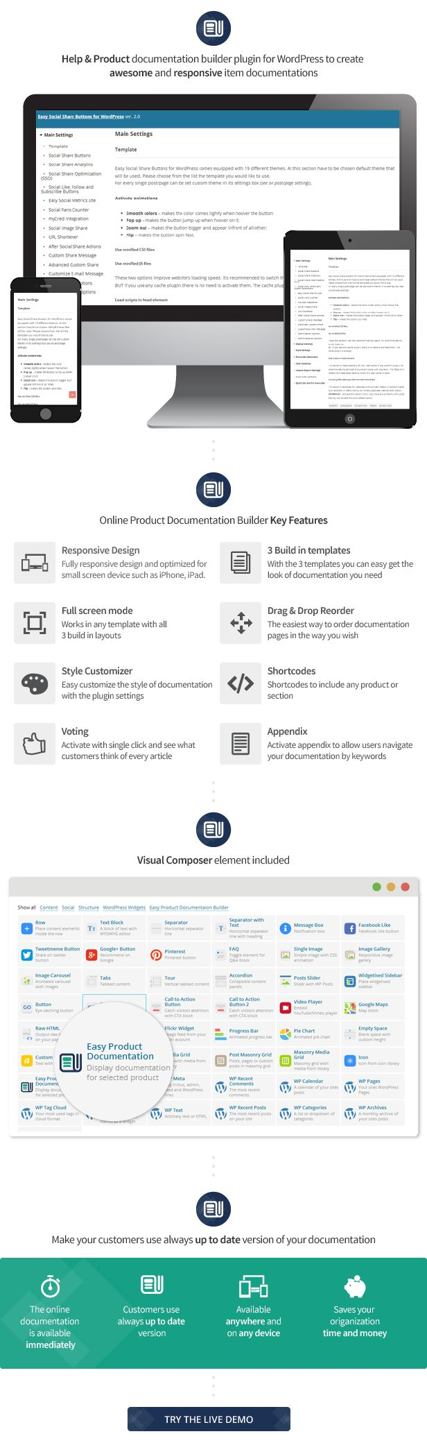 Help & Product documentation builder for WordPress to create awesome and responsive item documentations