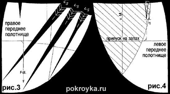Выкройка юбки с запахом и драпировкой по талии | pokroyka.ru-уроки кроя и шитья