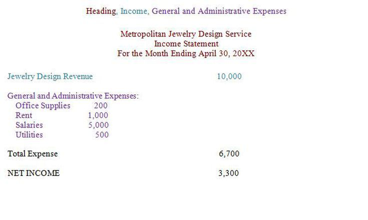 Arts Crafts Income Statement Profit And Loss Statement Income