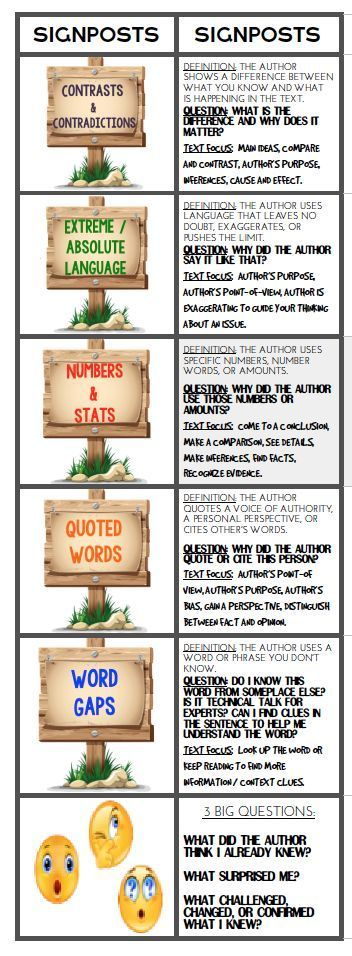 Reading Nonfiction: Notice and Note Bookmarks (FREE) Based on the book Reading Nonfiction: Notice and Note Stances, Signposts, and Strategies by Beers and Probst, I created colorful bookmarks with the five signposts, signpost definition, text focus, and question on them. The bookmarks are one-sided, but are meant to be cut in half and then folded in half to create a front and back. https://www.teacherspayteachers.com/Store/Tori-Gorosave-Journey-Through-The-Middle: