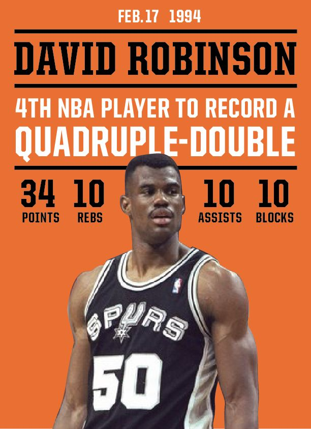 (2.17.94): David Robinson recorded a quadruple double vs the Pistons