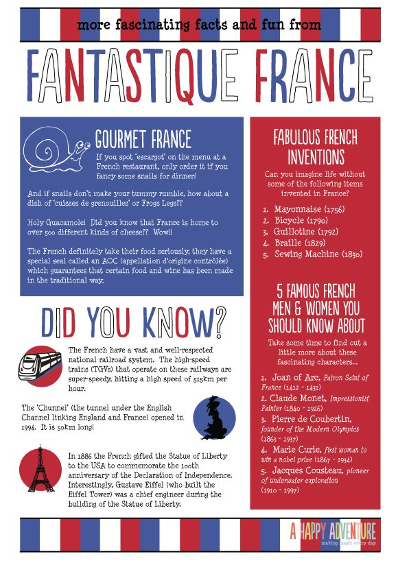 Little World France - Fun Facts #2