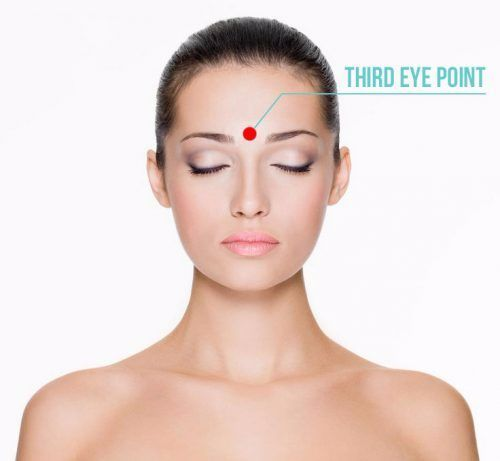 7 pressure points that can help you deal with headaches ...
