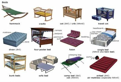 English for beginners different types of beds in english for Different type of beds