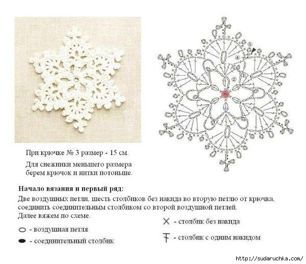 Love the snowflake, to bad the instructions are in Russian. At least they have graph. LOL