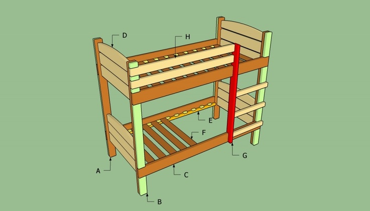 Do It Yourself Building Plans: Build A Bunk Bed