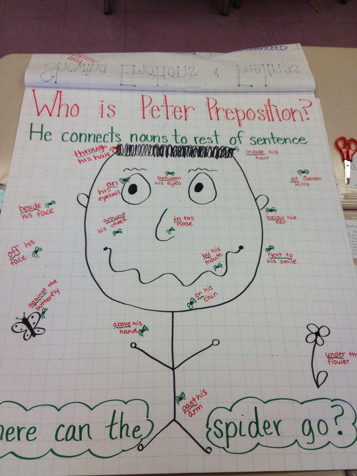 Peter preposition !   Anchor charts :)   Pinterest ...