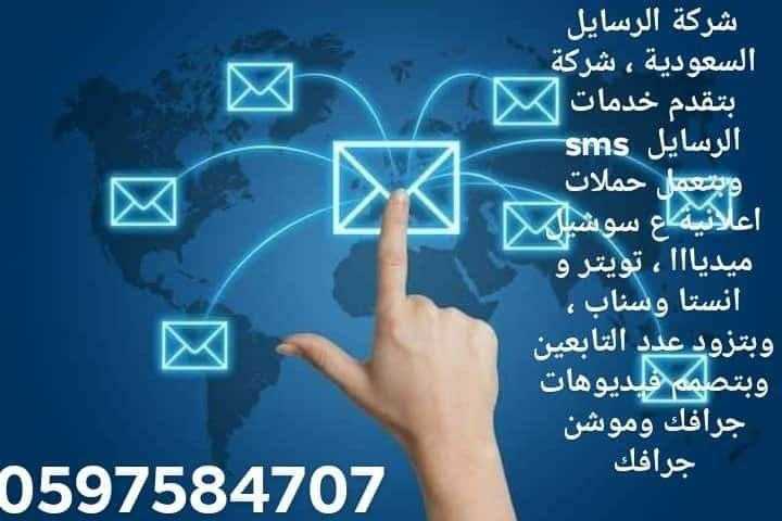 Pin By Qaiser Ali On Notifire Fire System Fire Systems System Sms