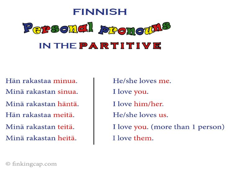 The Finnish personal pronouns in the partitive.